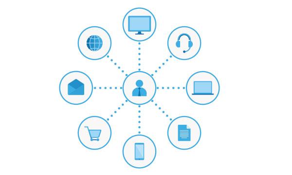 Wir entwickeln für Ihr Unternehmen das richtige Multi-Channel-Marketing